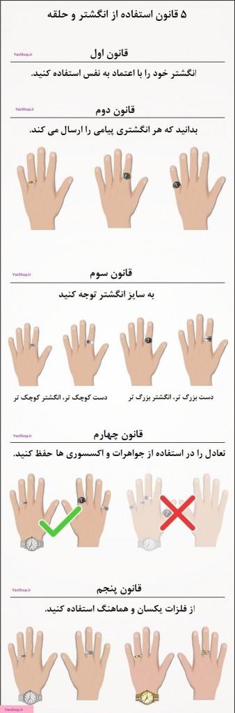 پنج قانون استفاده از انگشتر و حلقه-فروشگاه زیورآلات یاس