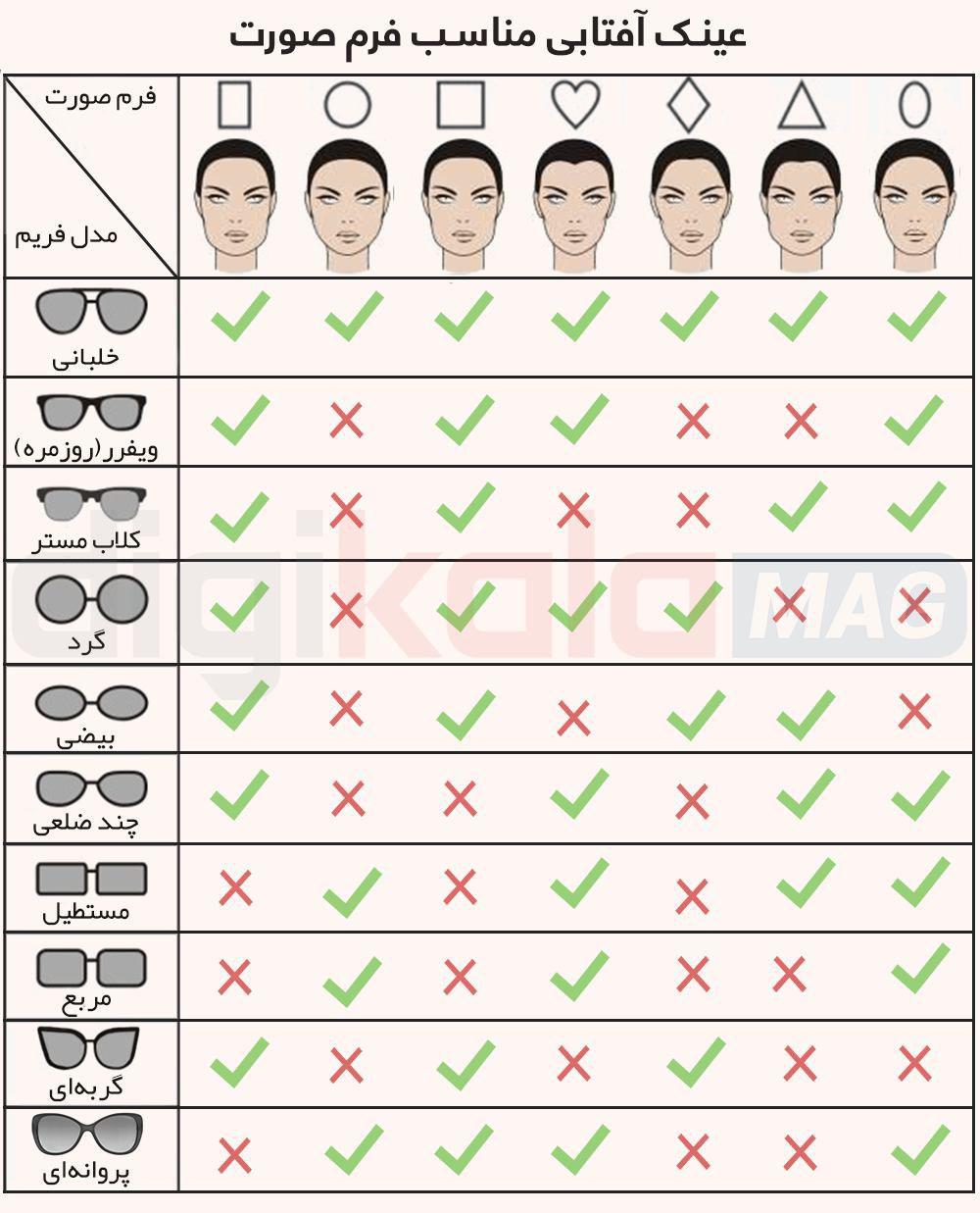 عینک آفتابی مناسب فرم صورت